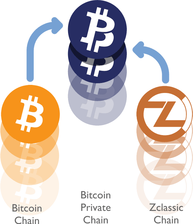 hard-fork-graphic