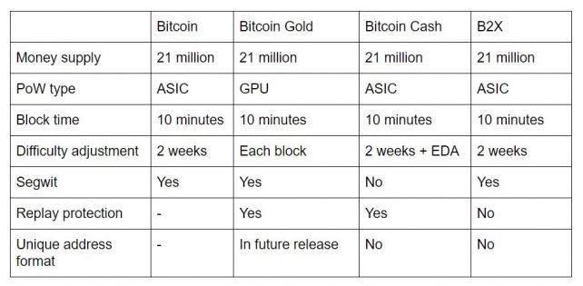 bitcoincompare