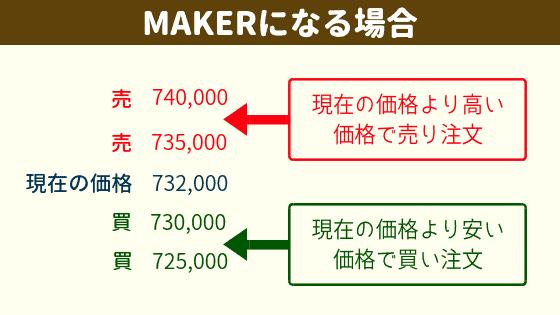Maker(メイカー)
