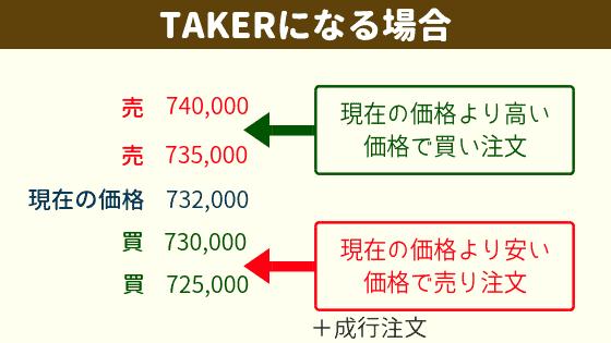 Taker(テイカ―)